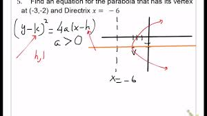 equation of shifted parabola given vertex and directrix ex2