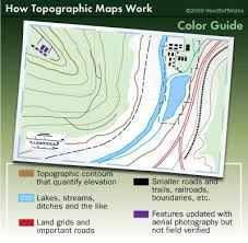Topographic Map Lines Colors And Symbols Topographic Map