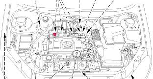 peugeot 206 manual fuse box circuit diagram maker wiring symbols full size of wiring diagram for ceiling fan 2 switches software arduino basic a light