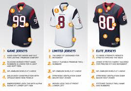Youth Jersey Size Compared To Women Kasa Immo