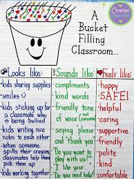 Foam Fill Chart An Anchor Chart A Bucket Filling Classroom Bucket Filling