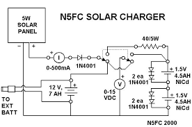 n5ese's portable solar charger 2000 Solar Panel Battery Schematic finally, here's a schematic of the electrical hook up the circuitry for charging batteries is unregulated, and depends on the operator to disconnect the solar panel circuit battery charger