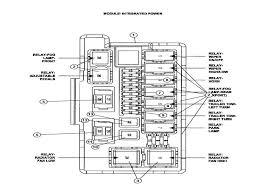 wiring diagram 1996 jeep grand cherokee fuse panel diagram 2011