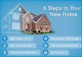 Inspiring Cool Ideas When Building A House Photos - Best idea home .