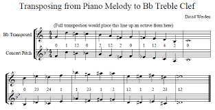 Transposing From Bass Clef To Treble Clef Euphonium Blogs