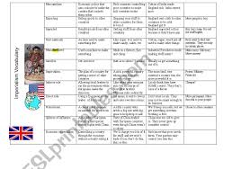 English Worksheets Flip Chart For Imperialism Vocabulary