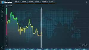 Brexit Stock Market Crash Chart Euro Falls Compared To U S Stock Footage Video 100 Royalty Free 24916034 Shutterstock