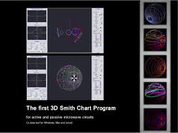 Smith Chart Java 3d Smith Chart