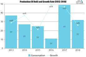 Oahu Tide Chart 2018 Boat Lifts Market Study By Professionals Rgc Products Hi