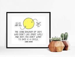 John Venn Venn Diagram Amazon Com John Green Poster Venn Diagram Quote Handmade