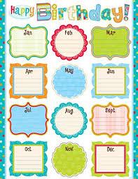Happy Birthday Chart Decoration Creative Teaching Press Dots On Turquoise Happy Birthday Chart 0975