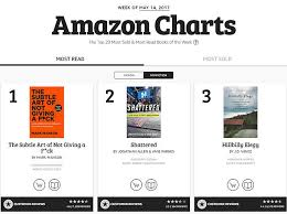 Amazon Charts Debut Bestseller And Best Read Listings From