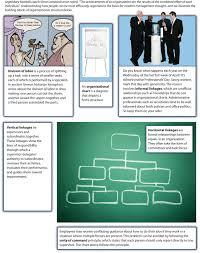 Publix Org Chart Executing Strategy Through Organizational Design