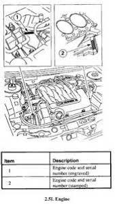 similiar mercury sable engine compartment diagram keywords mercury sable engine diagram 95 get image about wiring diagram