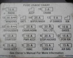 camaro fuse box cover wiring diagrams online