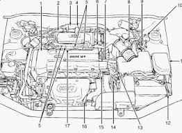 hyundai coupe engine diagram hyundai wiring diagrams online