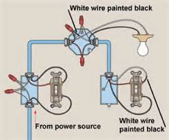 3 way switch fan wiring diagram schematics baudetails info black white green red wire ceiling fan ceiling fan install