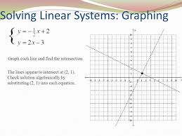solving linear systems graphing graph each equation 5 graph