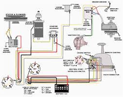 92 s10 wiring diagram 87 s10 wiring diagram \u2022 free wiring diagrams 1993 chevy s10 wiring diagram at 92 S10 Engine Wiring