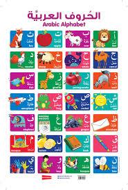 Arabic To English Alphabet Chart Arabic Alphabet Chart Goodword Islamic Books