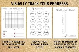 Fitness Planner Printable Bundle Health Fitness Workout Log Workout Planner Fitness Journal Intermittent Fasting A4 A5 Weight Loss Planner