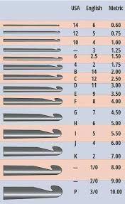 Needle Size Chart Im Knecht Crochet Hook Sizes Chart