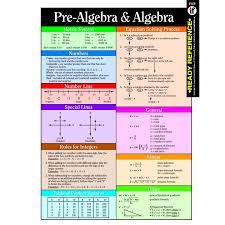 pre algebra and algebra learning