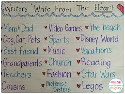 writer's workshop writing from the heart true life i'm a teacher Heart Map For Writers Workshop on our anchor chart, students complete a heart map in which they think of what things are in their hearts Writing Heart Map Printable