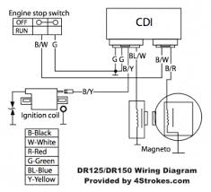chinese mfr wiring diagrams on 4strokes com chinese mfr wiring diagrams