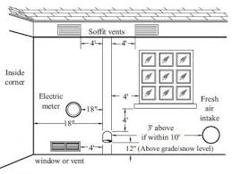 gas water heater installation defects the four most common offenders Power Vent Wiring Diagram powervent wh terminal sea ray power vent wiring diagram