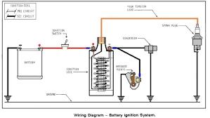 car ac wiring diagram. mad coil wiring diagram tap alternator car ac i