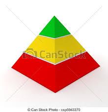 Multicolour Pyramid Chart Three Levels