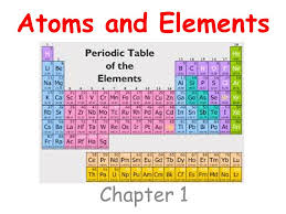 Atoms and Elements Chapter 1. How do we draw atoms? 1. Look at the ...