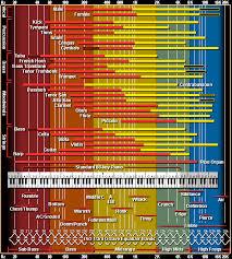 Main Chart File Main Chart Jpg Axe Fx Ii Wiki