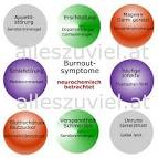 Dopaminmangel: Symptome, Ursachen, Therapie