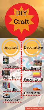 top 7 business oriented diy craft culture in trends