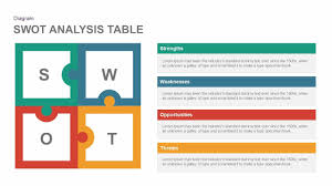 Swot Analysis Table Template Swot Analysis Table Template For Powerpoint And Keynote Slidebazaar