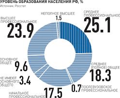 Красный диплом специалиста требования украина Еще Красный диплом специалиста требования 2015 украина в Москве