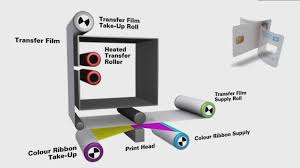 Card Printers Guide Applications Video Id 81wqUzWnx