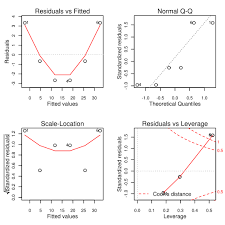Sample Analysis Awesome R Programming Language Wikipedia
