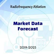 Global Radiofrequency Ablation Market Trend 2019