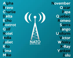 The first letter of the word is the letter the word stands for. The Nato Phonetic Alphabet Alfa Bravo Charlie Freedom And Safety