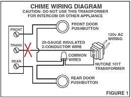 isolated ground transformer wiring diagram facbooik com 120v Receptacle Wiring Diagram isolated ground transformer wiring diagram facbooik 120v plug wiring diagram