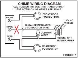 transformer wiring diagram facbooik com 480v To 120v Transformer Wiring Diagram isolation transformer wiring diagram facbooik 480v to 120v control transformer wiring diagram