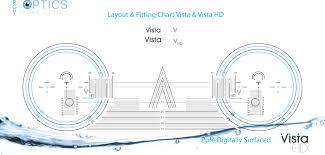 Essilor Computer Lens Fitting Chart 31 Scientific Progressive Lens Marking Chart