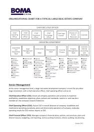 Organizational Chart For A Typical Large Real Estate Company