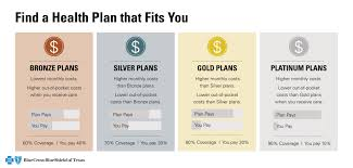 silver plan health insurance insurance quotes and comparison source find a health plan tx