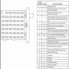200 extra ford e350 fuse box diagram awesome 93 ford f150 fuse box e350 fuse box diagram 200 extra ford e350 fuse box diagram awesome 93 ford f150 fuse box diagram images