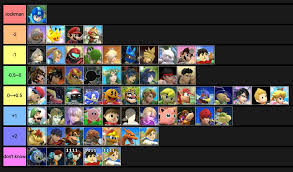 Super Smash Bros 4 Matchup Chart