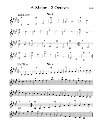 Piano Scale Finger Chart Two Octave Free Violin Scales A B And G Major Two Octaves The